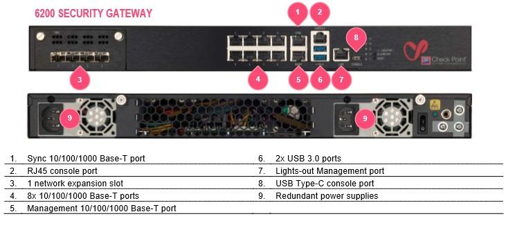 6200 security gateway