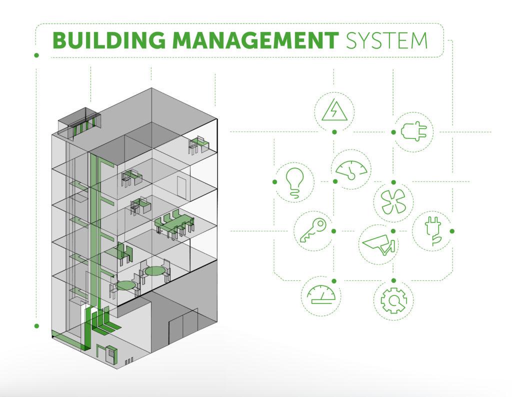 Building Management System Concept